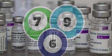 loteria vaccinurilor