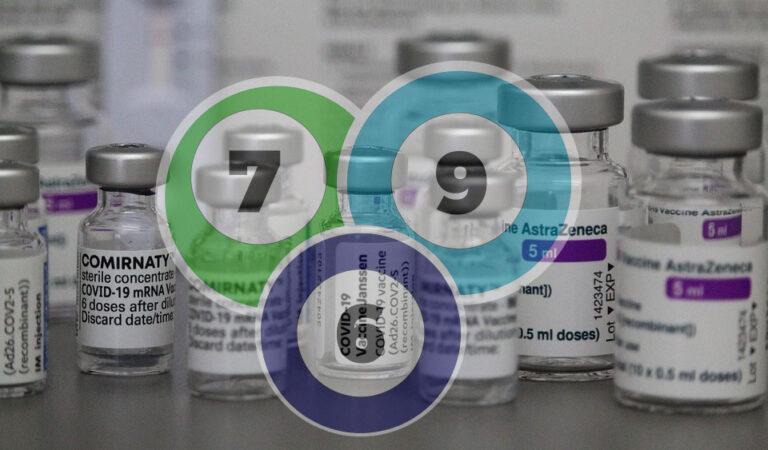 Loteria de vaccinare